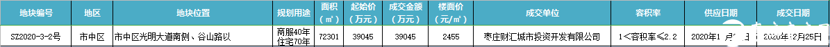 微信截图_20201225123542.png